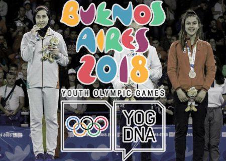 المپیک تابستانی جوانان 2018 بوئنوس آیرس